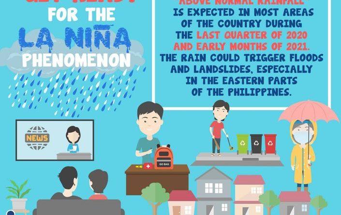PHILIPPINEN MAGAZIN - NACHRICHTEN - WETTER - La Nina Effekt bringt Niederschläge
